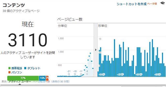 プレグラ2.0メンバーのまぼさんが月収19万円を達成しました